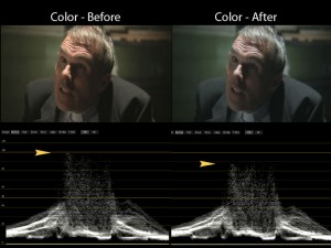 Apple Color, Before & After blue push with waveform monitor.