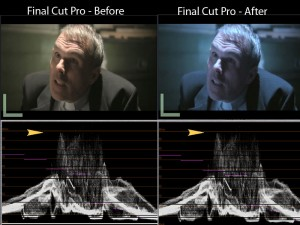 Before and After of Image and waveform pushed to blue in Final Cut Pro