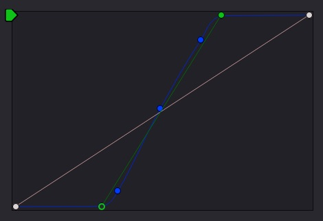 A linear green curve overlaying the 'old' blue curve